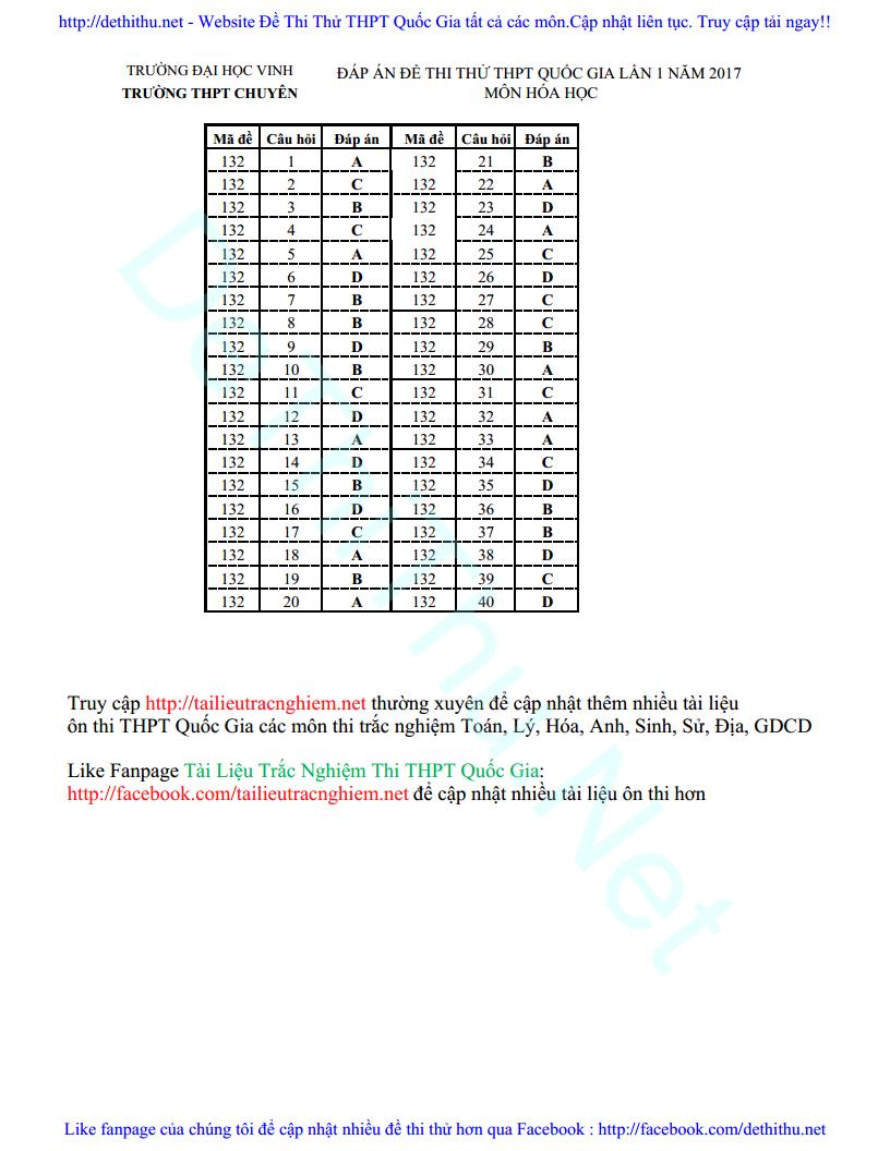 Đáp án đề thi thử THPT Quốc Gia 2017 Chuyên ĐH Vinh môn Hóa lần 1